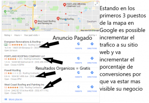 Google Map Pack Forza Digital Marketing posicionamiento seo local