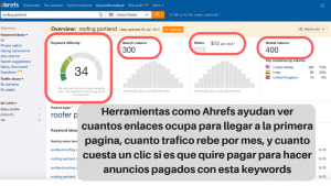 Herramientas como Ahrefs ayudan ver datos - Forza Digital Marketing en digital seo