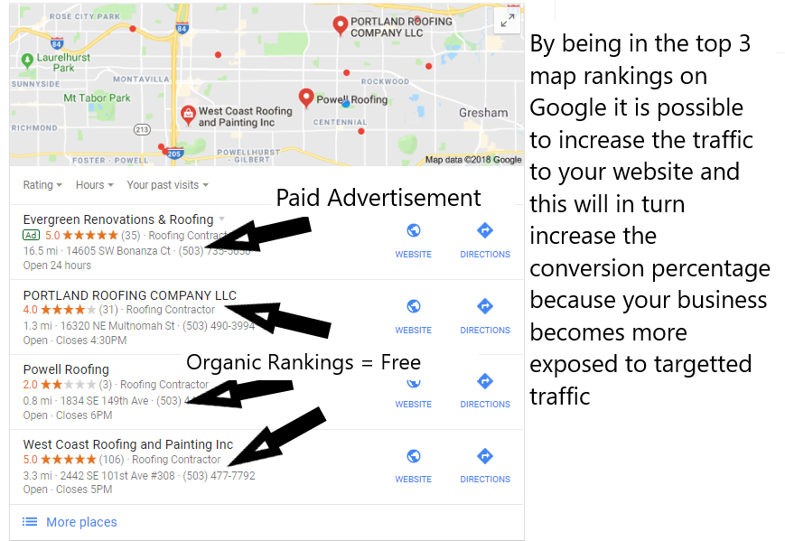 Google Map Pack Forza Digital Marketing off site seo for general contractors